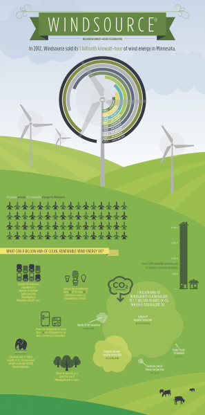 00024-XCLOOS_Windsource-Infographic_FNL