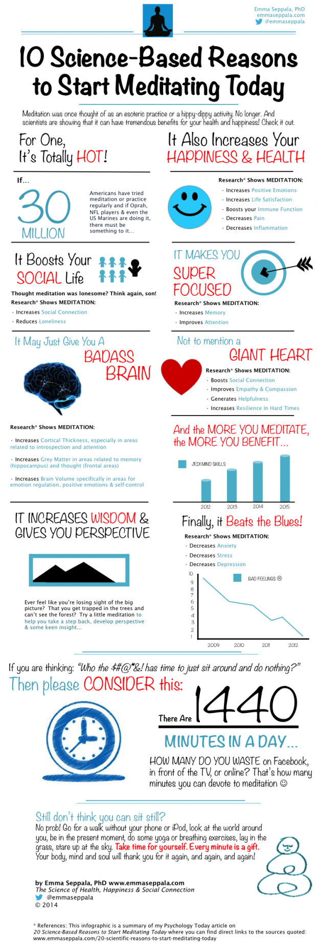 10-Science-Based-Reasons-To-Start-Meditating-Today-INFOGRAPHIC