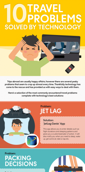 10-Travel-Problems-Solved-By-Technology-v3-2