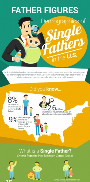 1412_graphic_fathers-rights_stats-about-single-fathers_v3