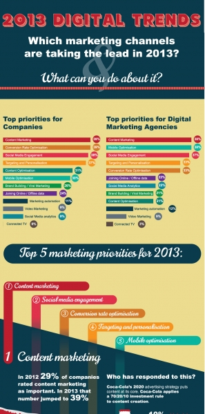 2013_Digital_Trends_V6