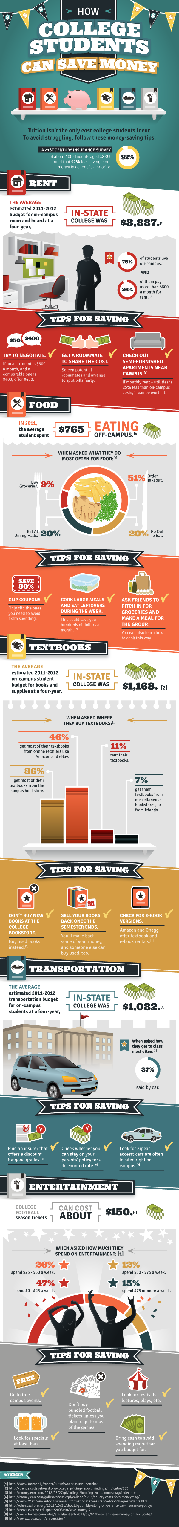 21st-how-college-students-save-money