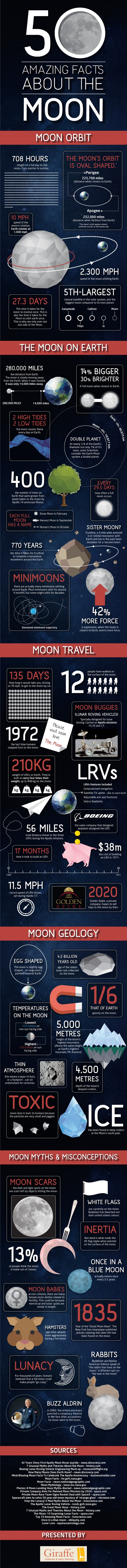 50-facts-about-the-moon-2