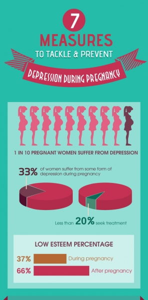 7-Measures-To-Tackle-And-Prevent-Depression-During-Pregnancy