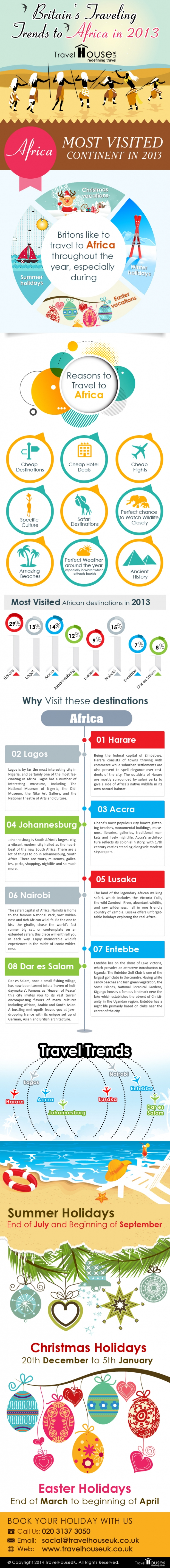 Africa_Infography