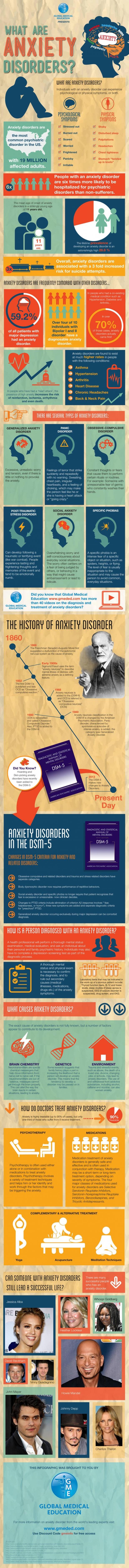 Anxiety-Disorders