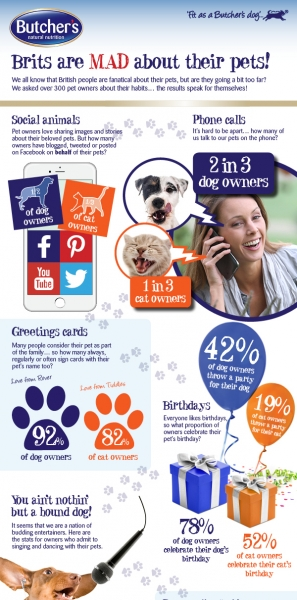 Butchers-pet-care-pet-owner-infographic