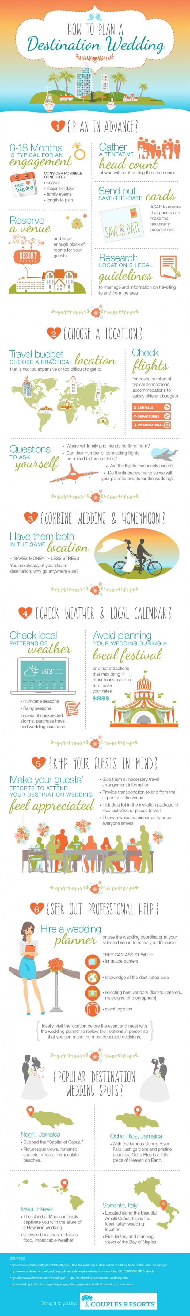 CR DestWedding Infographic v1A 01 620x4293 How To Plan A Destination Wedding