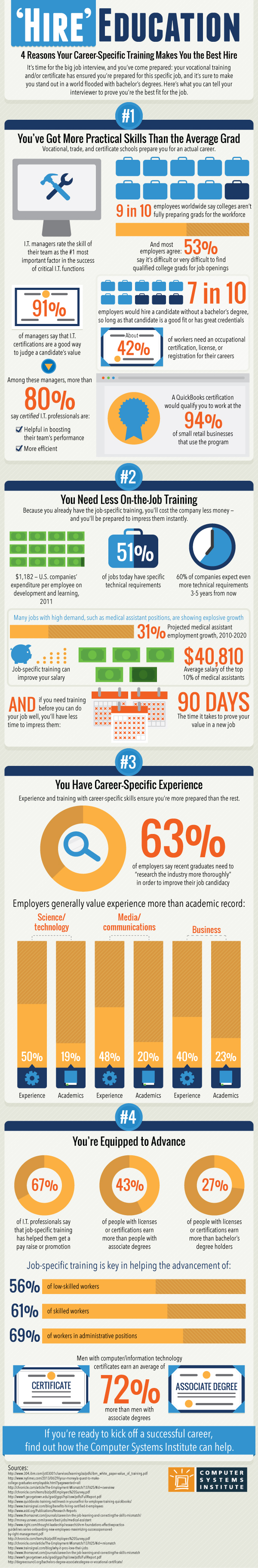 CSI-Now-Hire-Education-Infographic-600px