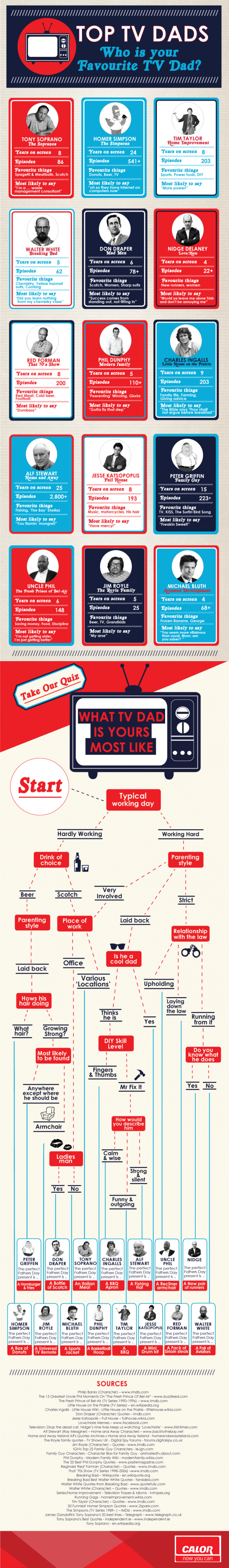 Calor-TV-Dads-Infographic