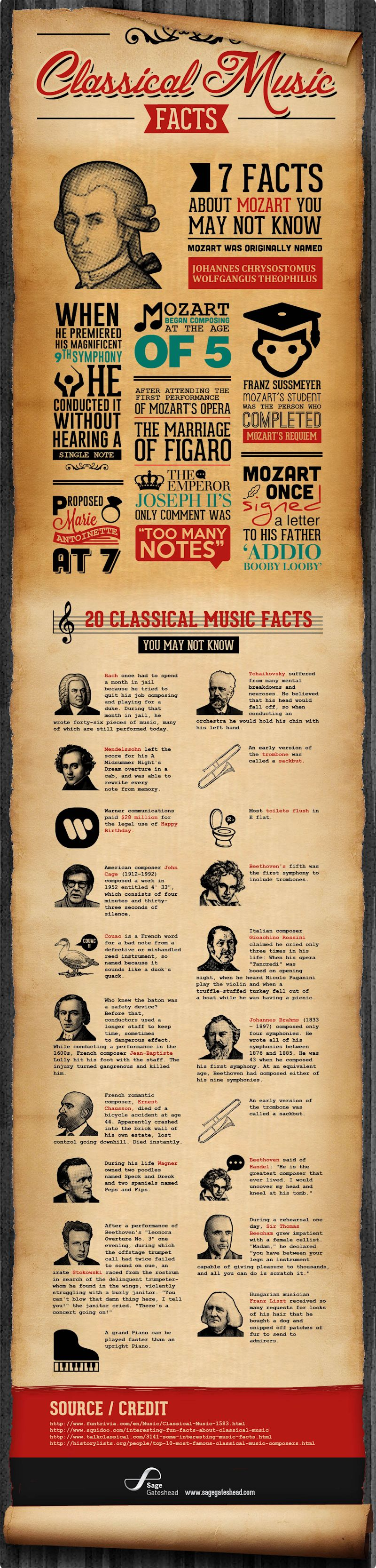 27 Interesting Classical Music Facts Nerdgraph Infographics