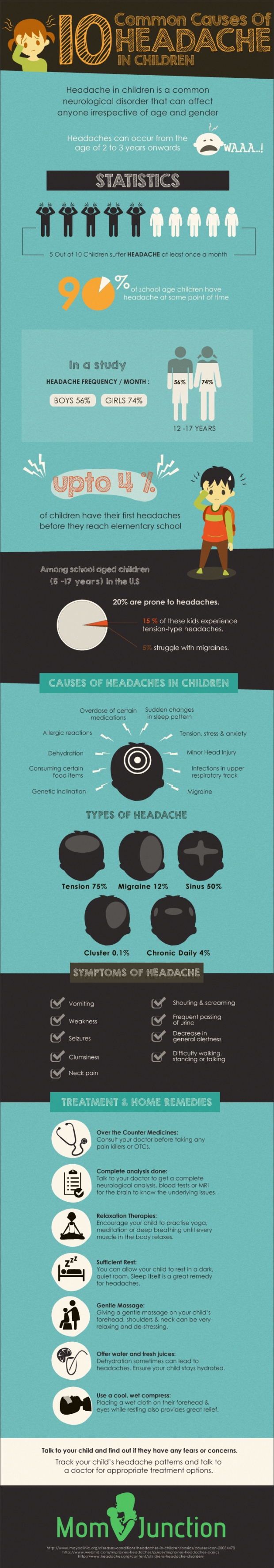 Common-Causes-Of-Headache-In-Children_final