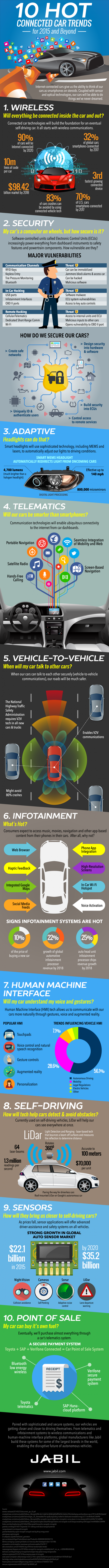 Connected-Cars-Infographic-v5