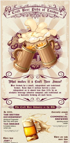 Craft-Beer-Info-graphic