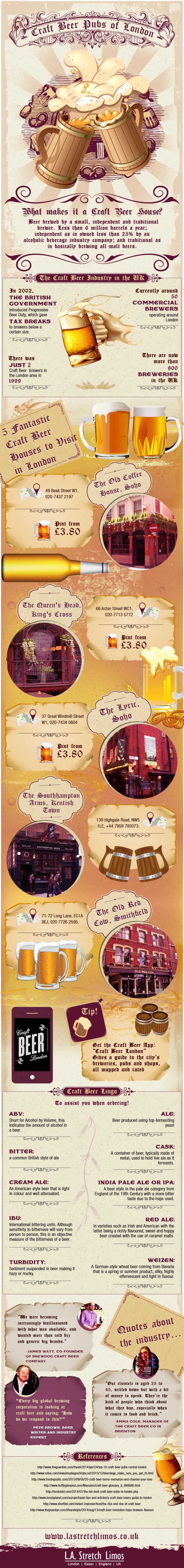 Craft-Beer-Info-graphic