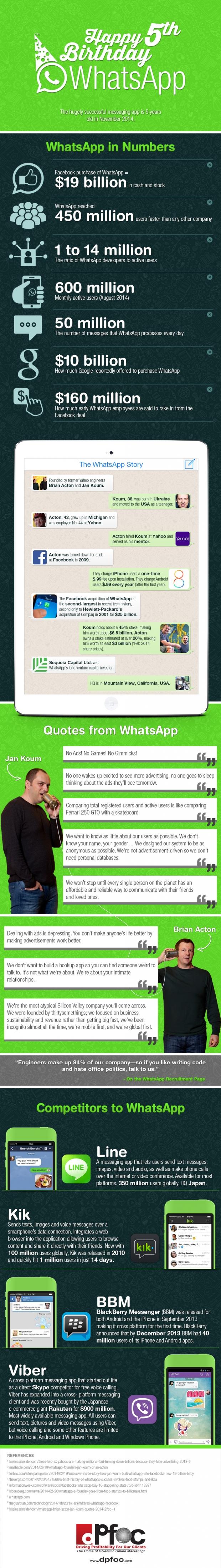 DPFOC-IG-WhatsApp-v3-OCT-NOV