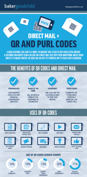 Direct-Mail-and-QR-codes