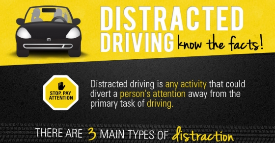 the primary factors contributing to the problem of distracted driving Tips for preventing distracted driving tips for preventing distracted driving although most distractions are avoidable, some distractions are impossible to.