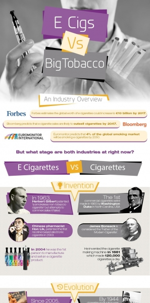 E-Cigs-vs-Big-Tobacco-Infographic