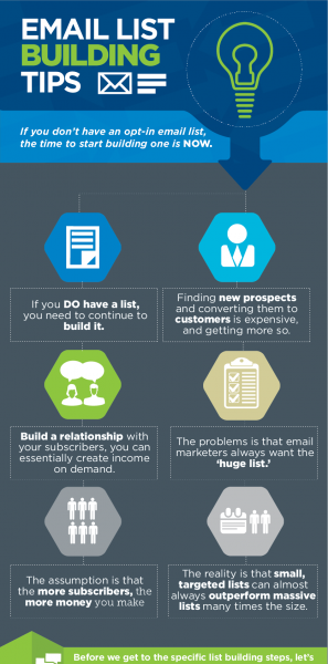 Email-List-Building-Tips-Infographic