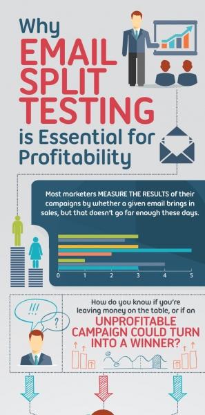 emailSplitTesting
