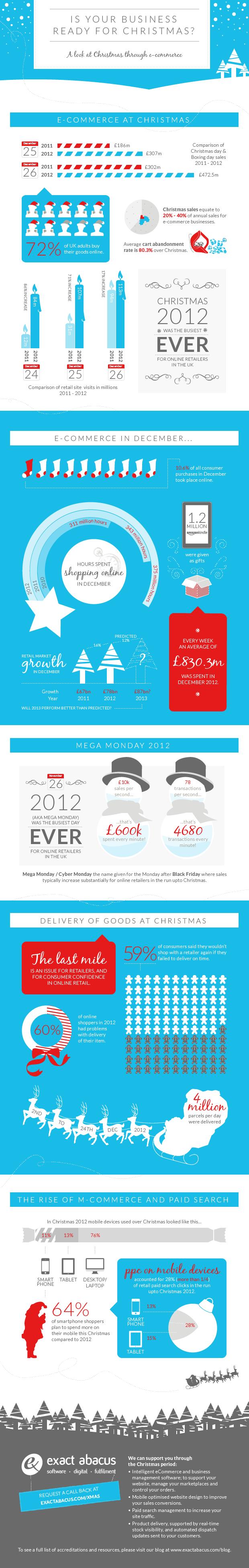 Exact-Abacus-Christmas-Infographic-Blog