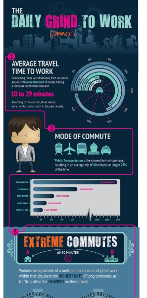 Fastcubes_infographic