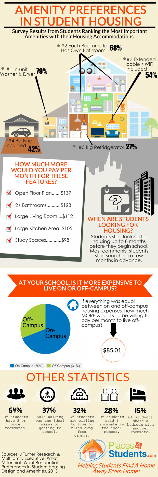 Final-Student-Preferences-Infographic