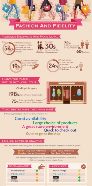 GB-fashion-infographic-Oct-2014-1