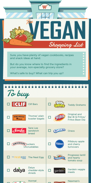 GCN-Vegan-Shopping-List