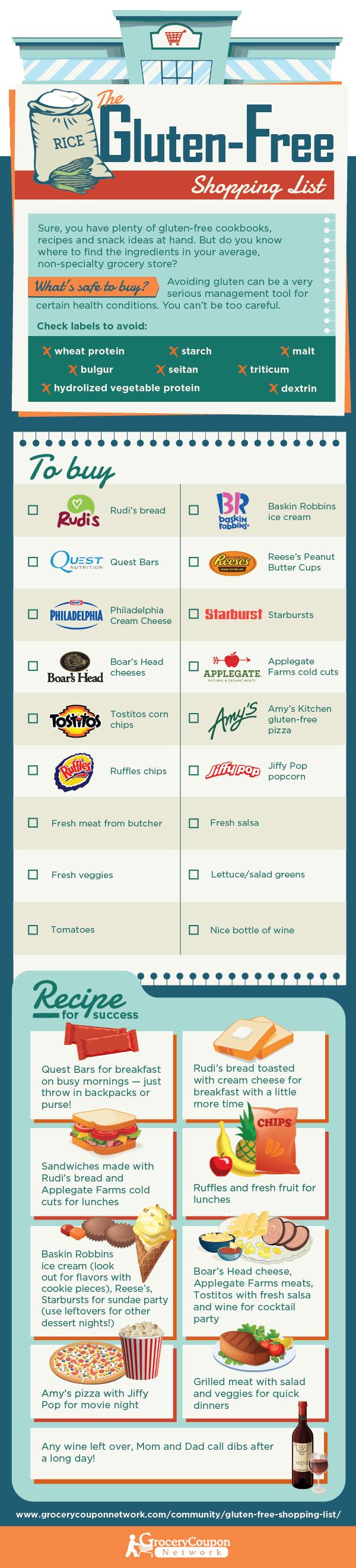 Gluten-Free-Shopping-List