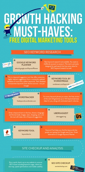 Growth-Hacking-Must-Haves-Free-Digital-Marketing-Tools-Infographic-006