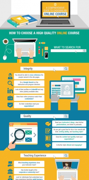 Guide-to-choosing-an-online-course-Infographic