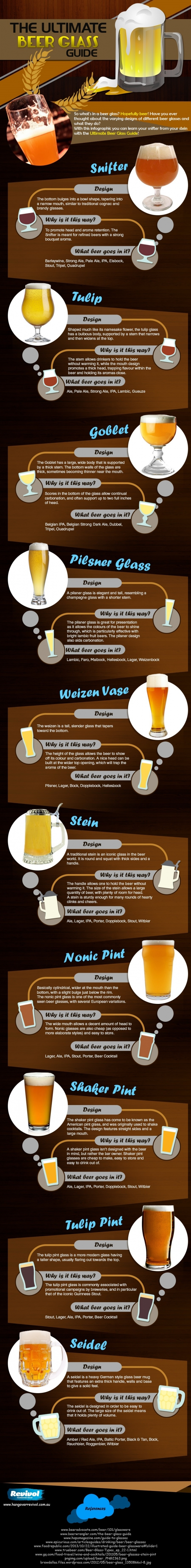 Hangover-Revivol-Beer-Glass-Guide-Infographic
