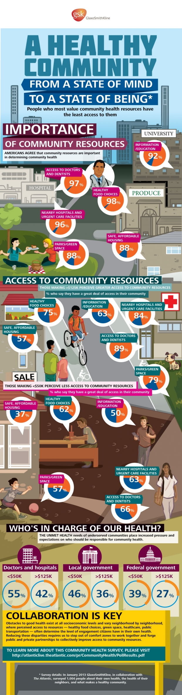Healthy-Community-Survey-Infographic