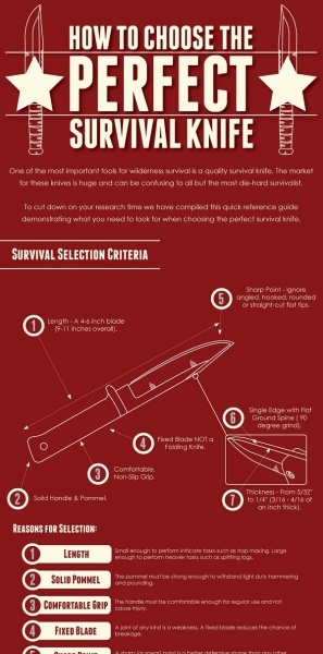 How-to-Choose-the-Perfect-Survival-Knife