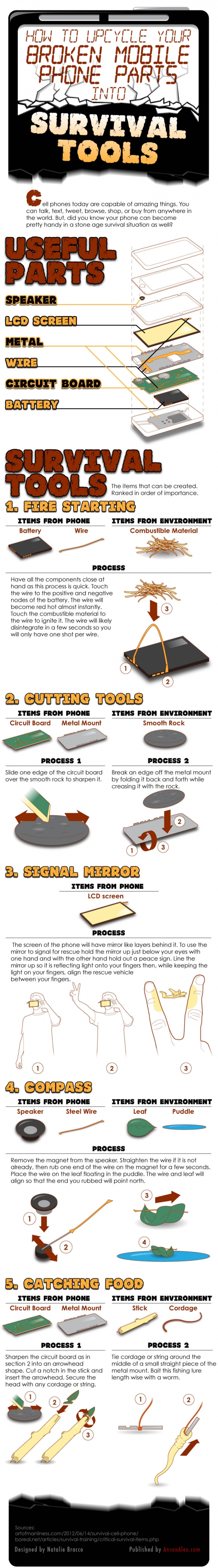 How-to-Use-Parts-Broken-Cell-Phone-as-Survival-Tools-Infographic-large