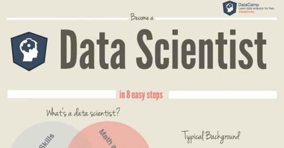 How do you become a scientist?