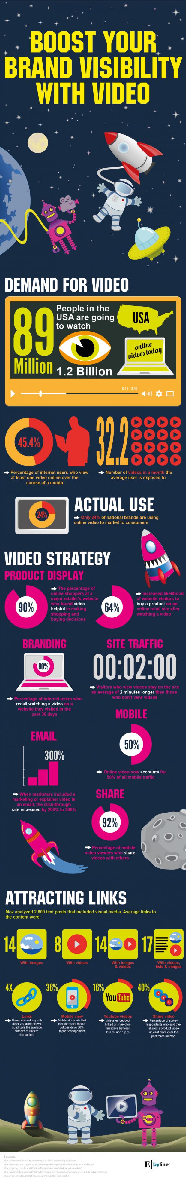 Infographic-2.1-video