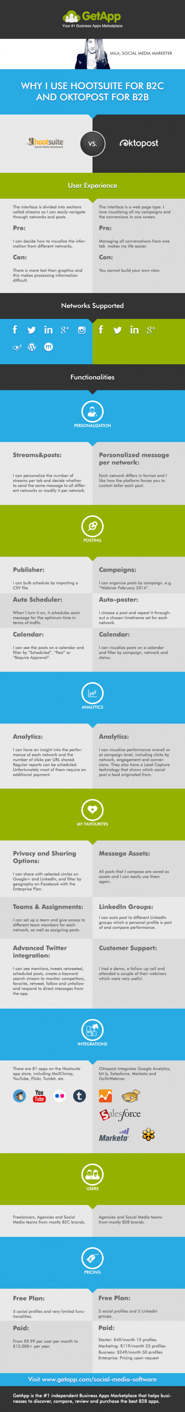 Infographic_Hootsuite-Oktopost