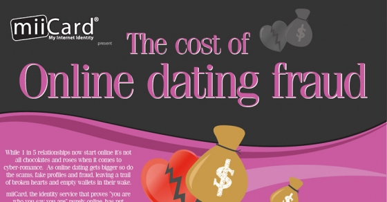 Online dating cost