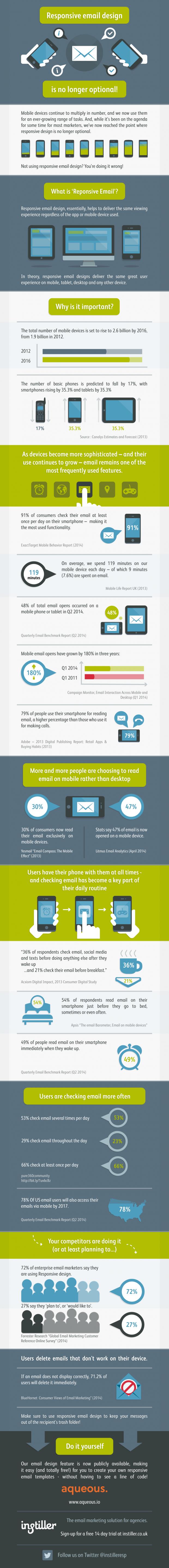 Instiller-Why-Responsive-E-mail-is-No-Longer-Optional-V5