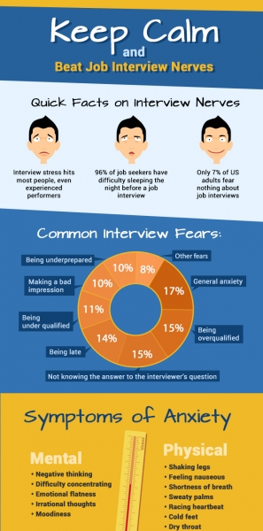 Job-Interview-Infographic-03