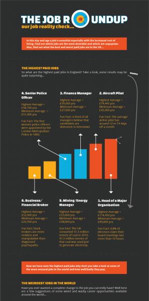 recruitment Archives - NerdGraph InfographicsNerdGraph Infographics