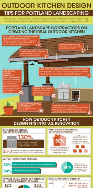 Environmental Infographics - Page 2 of 5 - NerdGraph ...