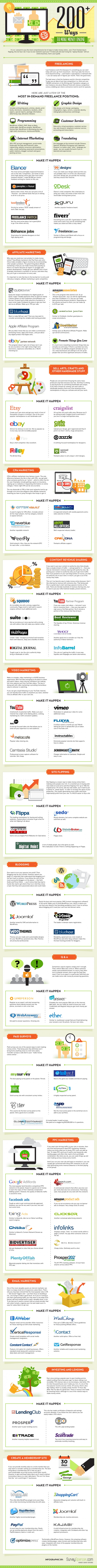 Make-Money-Online_infographic
