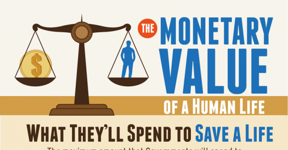 value on human life The numbers: the epa values a life at around $97 million  assigning a dollar  value to a human life may be repugnant, but in this case, the.