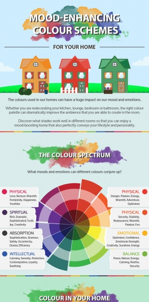 Mood-Enhancing-Colour-Schemes-For-Your-Home-TJ-Hughes