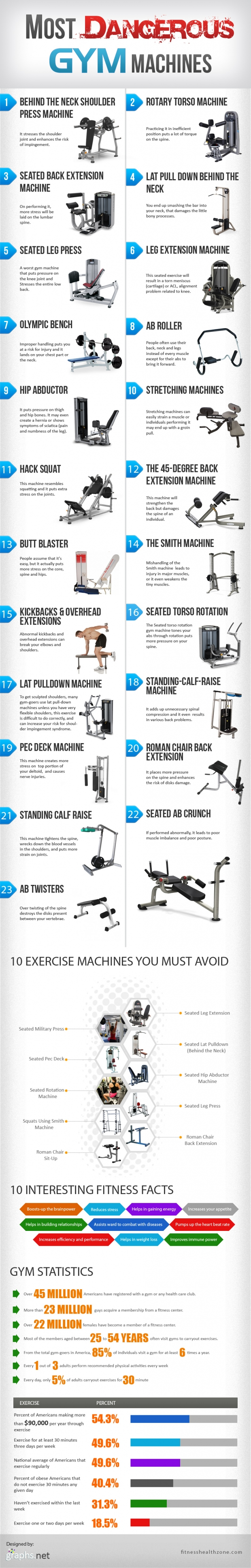 Most-Dangerous-Gym-Machines-1