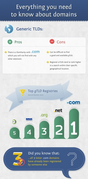 Namecheap-Infograph-Final_-12-03
